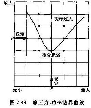 ultrasonic welding parameter